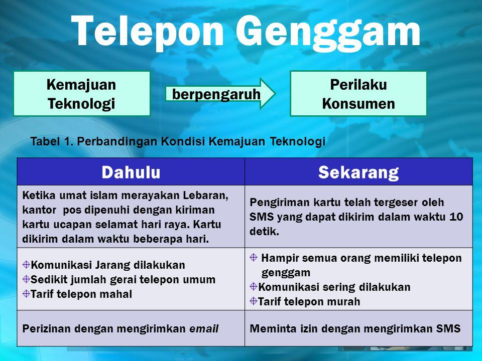 Telepon Genggam Dahulu Sekarang Kemajuan Teknologi Perilaku Konsumen