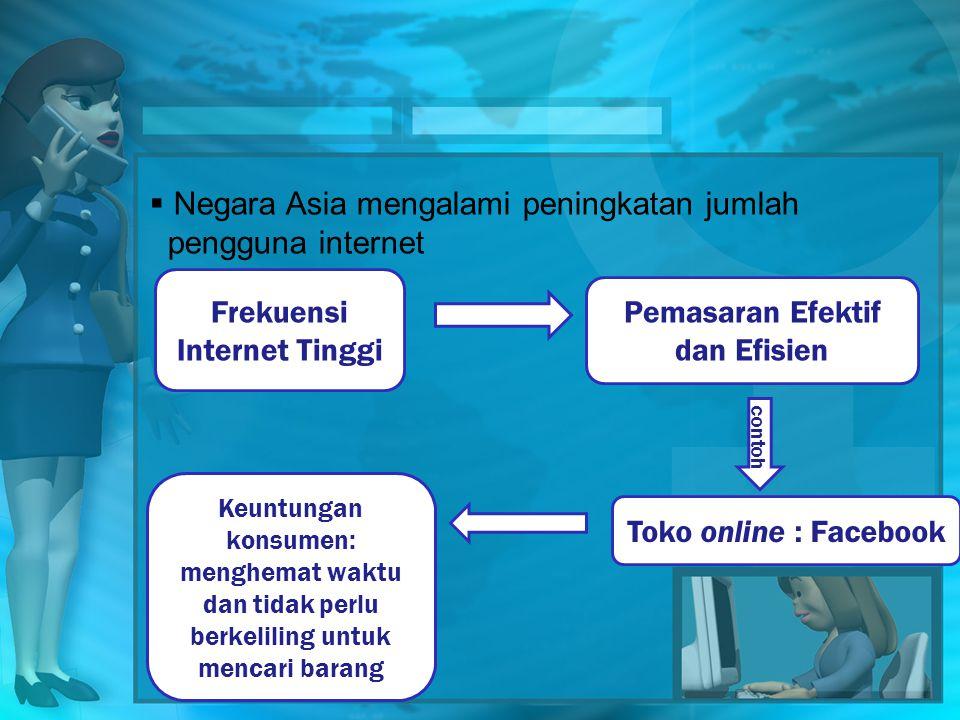 Negara Asia mengalami peningkatan jumlah pengguna internet
