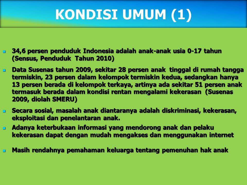KONDISI UMUM (1) 34,6 persen penduduk Indonesia adalah anak-anak usia 0-17 tahun (Sensus, Penduduk Tahun 2010)