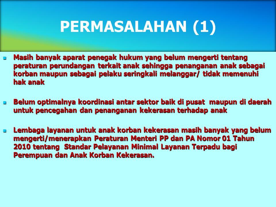 PERMASALAHAN (1)