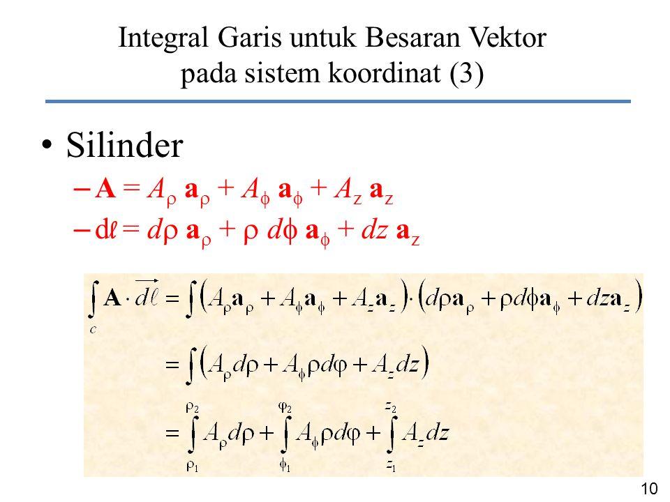 Integral Garis untuk Besaran Vektor pada sistem koordinat (3)