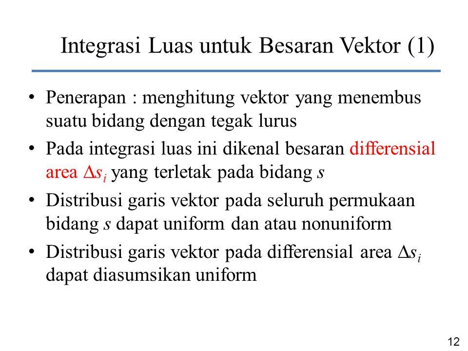 Integrasi Luas untuk Besaran Vektor (1)