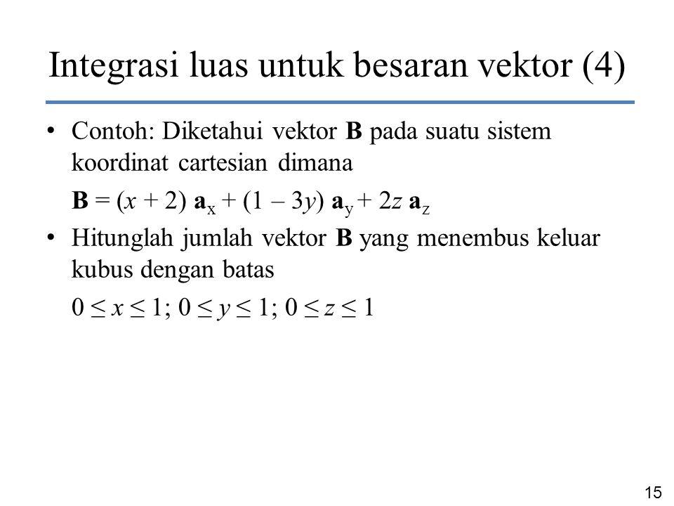 Integrasi luas untuk besaran vektor (4)