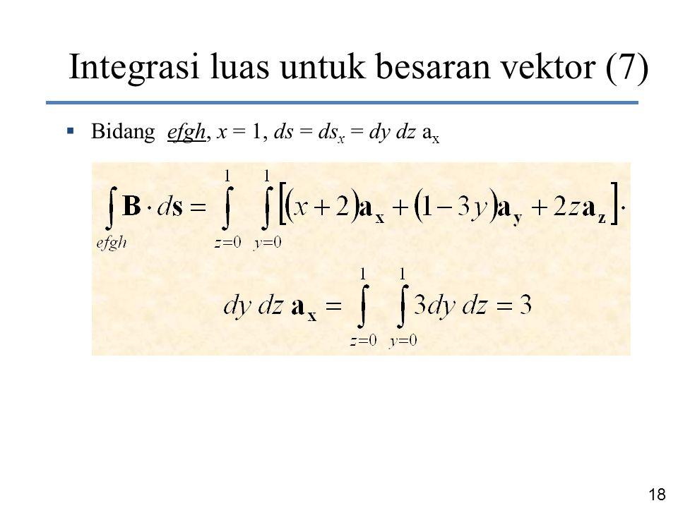 Integrasi luas untuk besaran vektor (7)