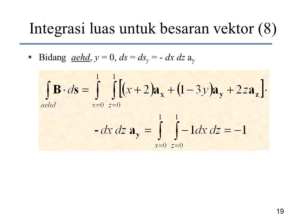 Integrasi luas untuk besaran vektor (8)