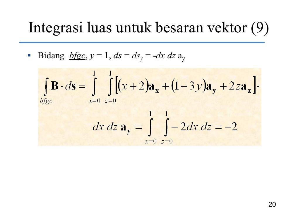 Integrasi luas untuk besaran vektor (9)