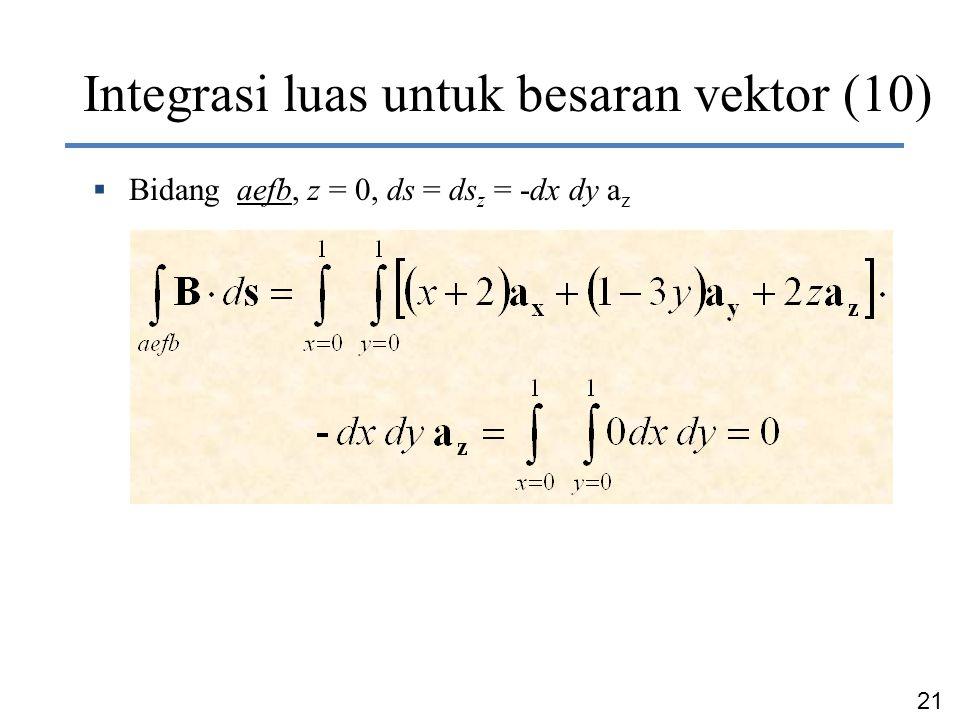 Integrasi luas untuk besaran vektor (10)