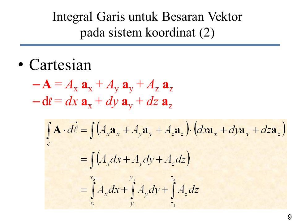 Integral Garis untuk Besaran Vektor pada sistem koordinat (2)