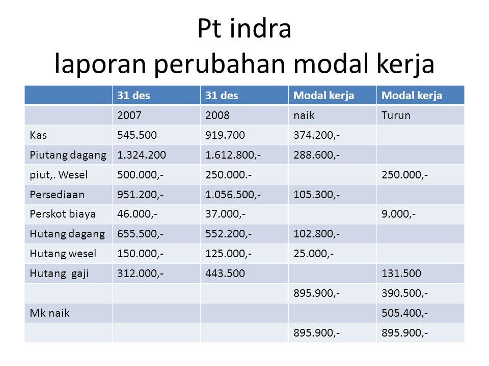 Pt indra laporan perubahan modal kerja
