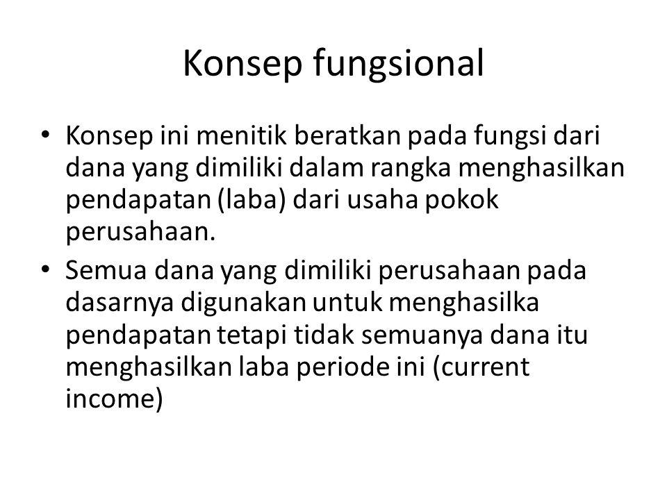 Konsep fungsional