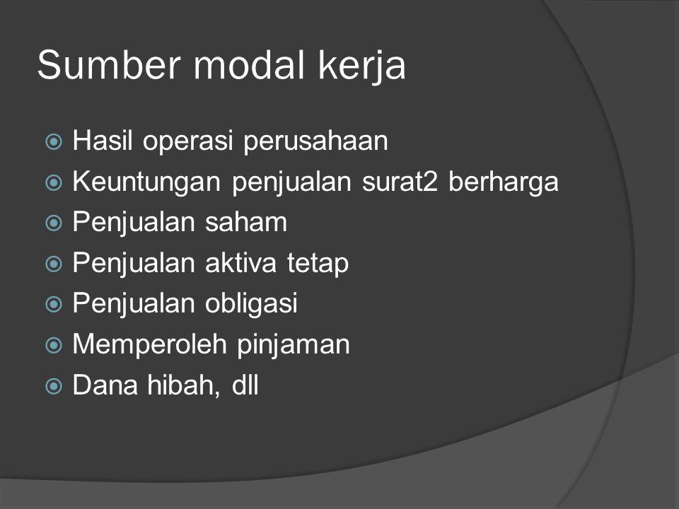 Sumber modal kerja Hasil operasi perusahaan