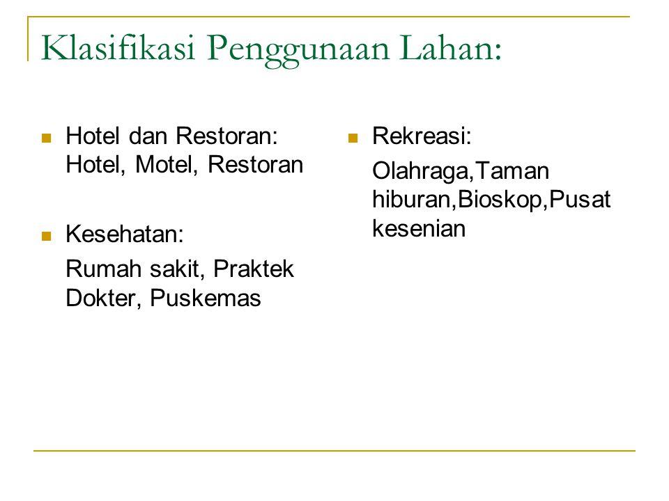 Klasifikasi Penggunaan Lahan: