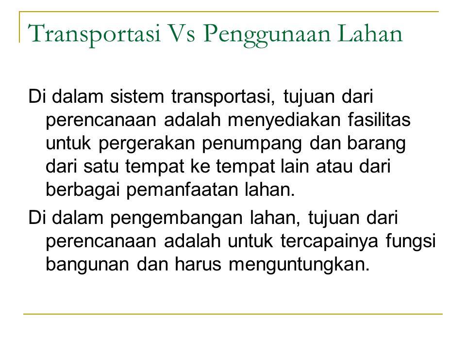 Transportasi Vs Penggunaan Lahan