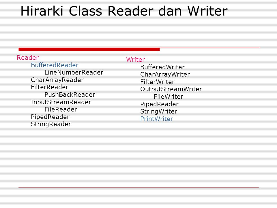 Hirarki Class Reader dan Writer