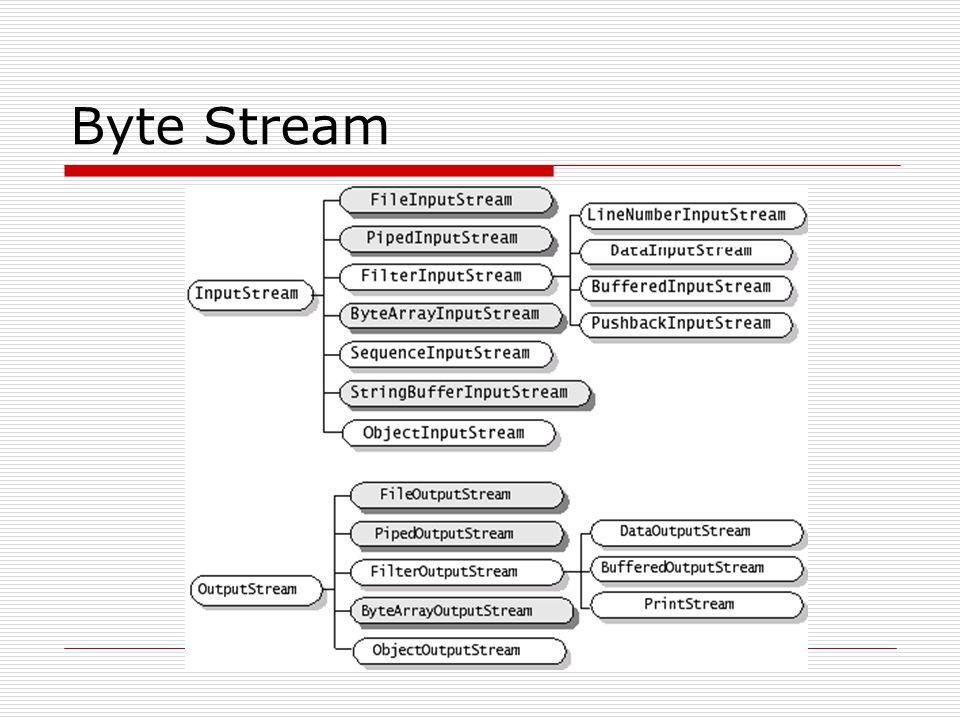 Byte Stream