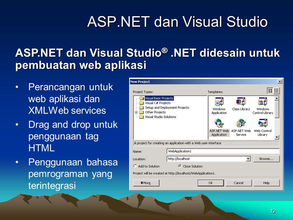 ASP.NET dan Visual Studio