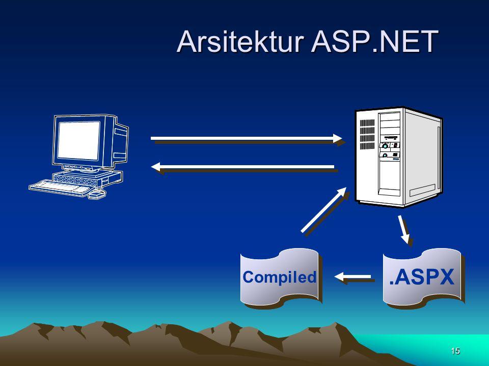 Arsitektur ASP.NET .ASPX .ASPX Compiled Compiled