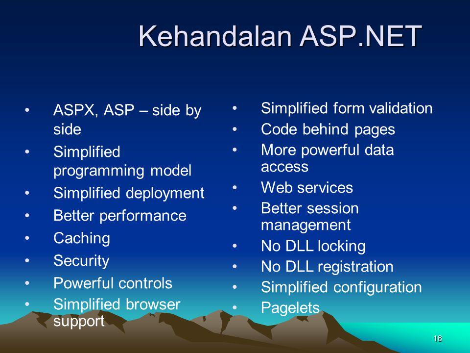 Kehandalan ASP.NET ASPX, ASP – side by side