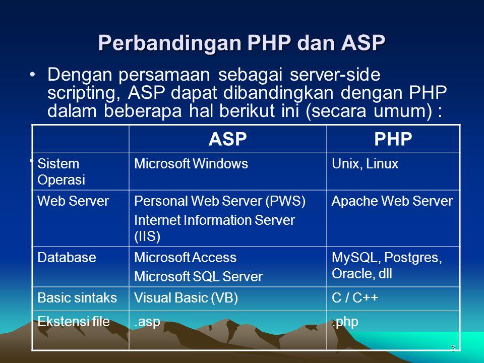 Perbandingan PHP dan ASP