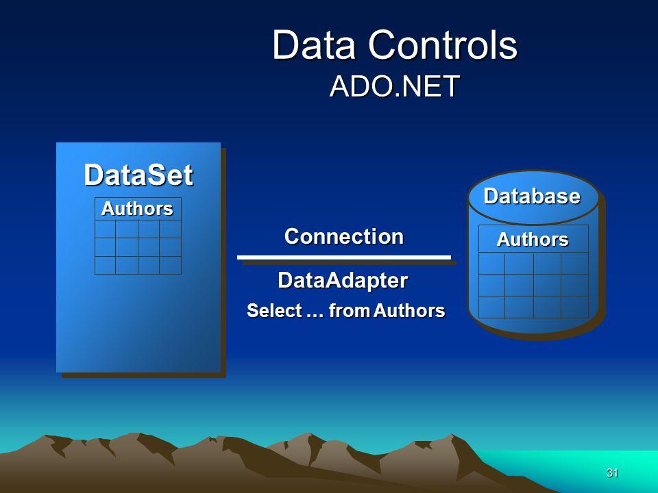 Data Controls ADO.NET DataSet Database Connection DataAdapter Authors