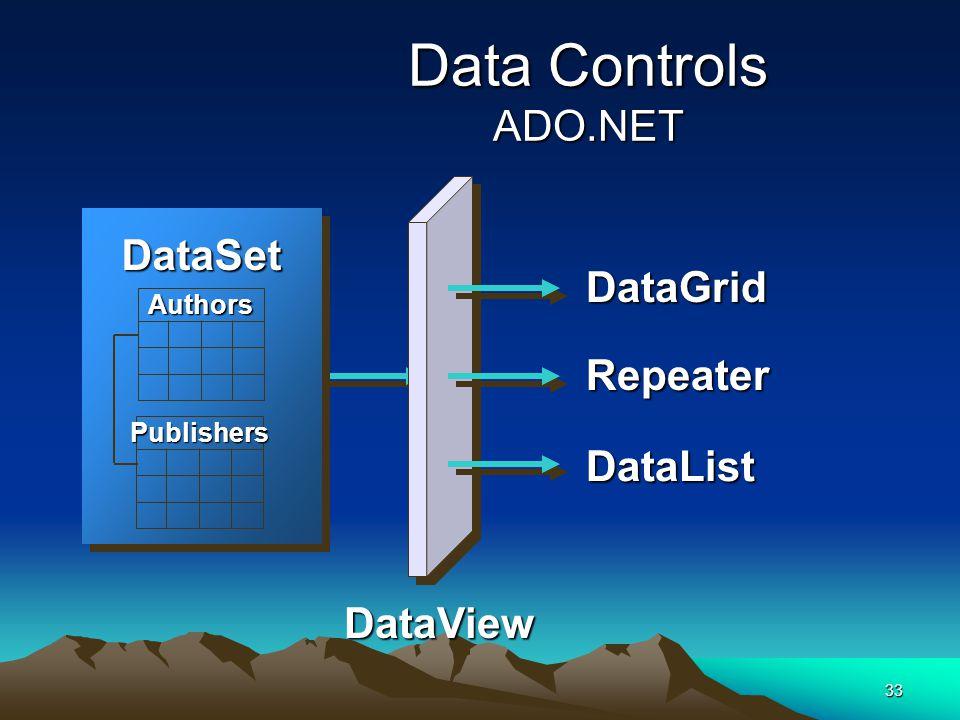 Data Controls ADO.NET DataSet DataGrid Repeater DataList DataView