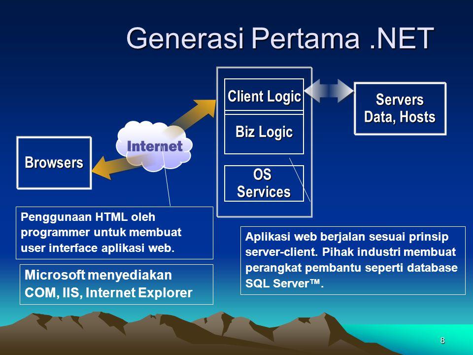 Generasi Pertama .NET Client Logic Servers Data, Hosts Biz Logic