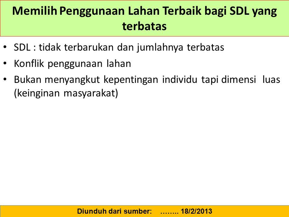 Memilih Penggunaan Lahan Terbaik bagi SDL yang terbatas