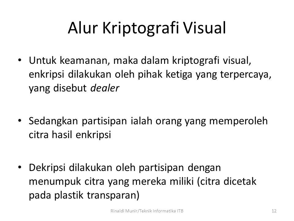 Alur Kriptografi Visual