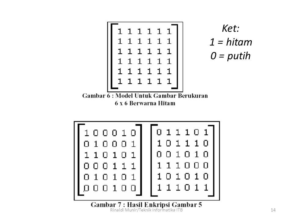 Rinaldi Munir/Teknik Informatika ITB