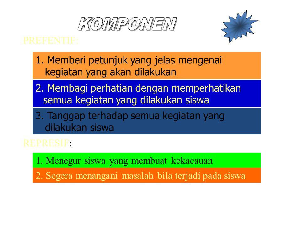 KOMPONEN PREFENTIF: 1. Memberi petunjuk yang jelas mengenai kegiatan yang akan dilakukan.