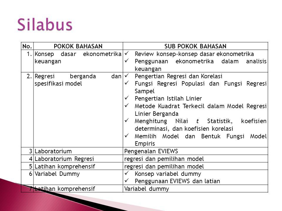 Silabus No. POKOK BAHASAN SUB POKOK BAHASAN 1.
