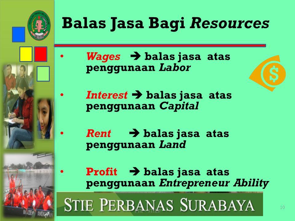 Balas Jasa Bagi Resources