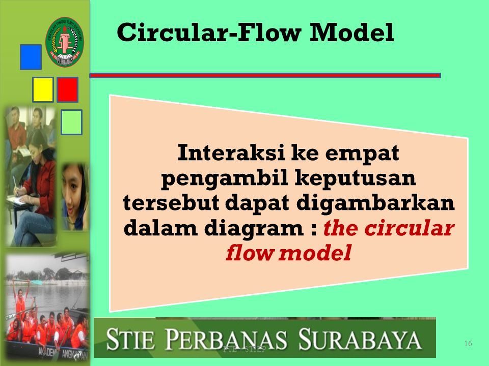 Circular-Flow Model STIE PERBANAS SUABAYA PTE - STIEP