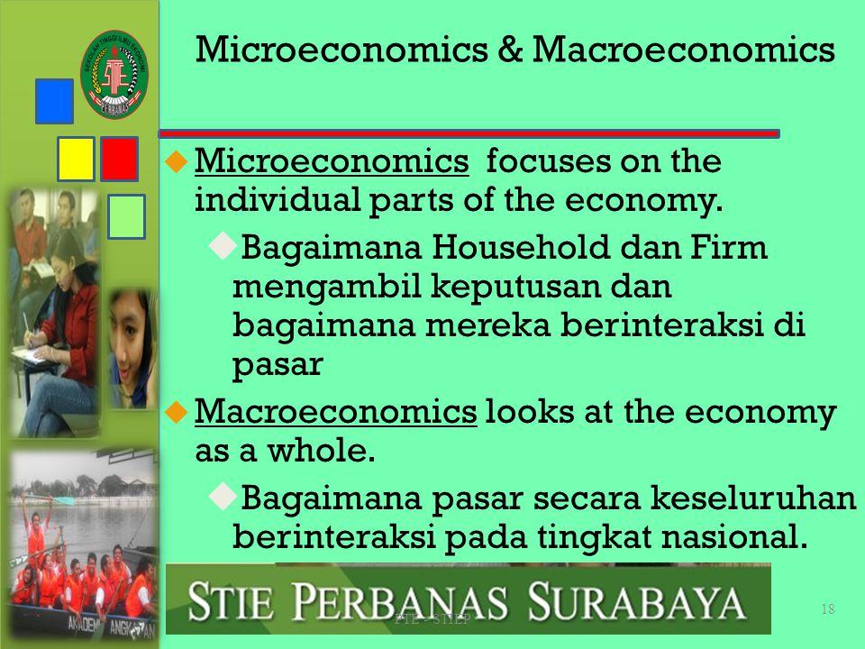 Microeconomics & Macroeconomics
