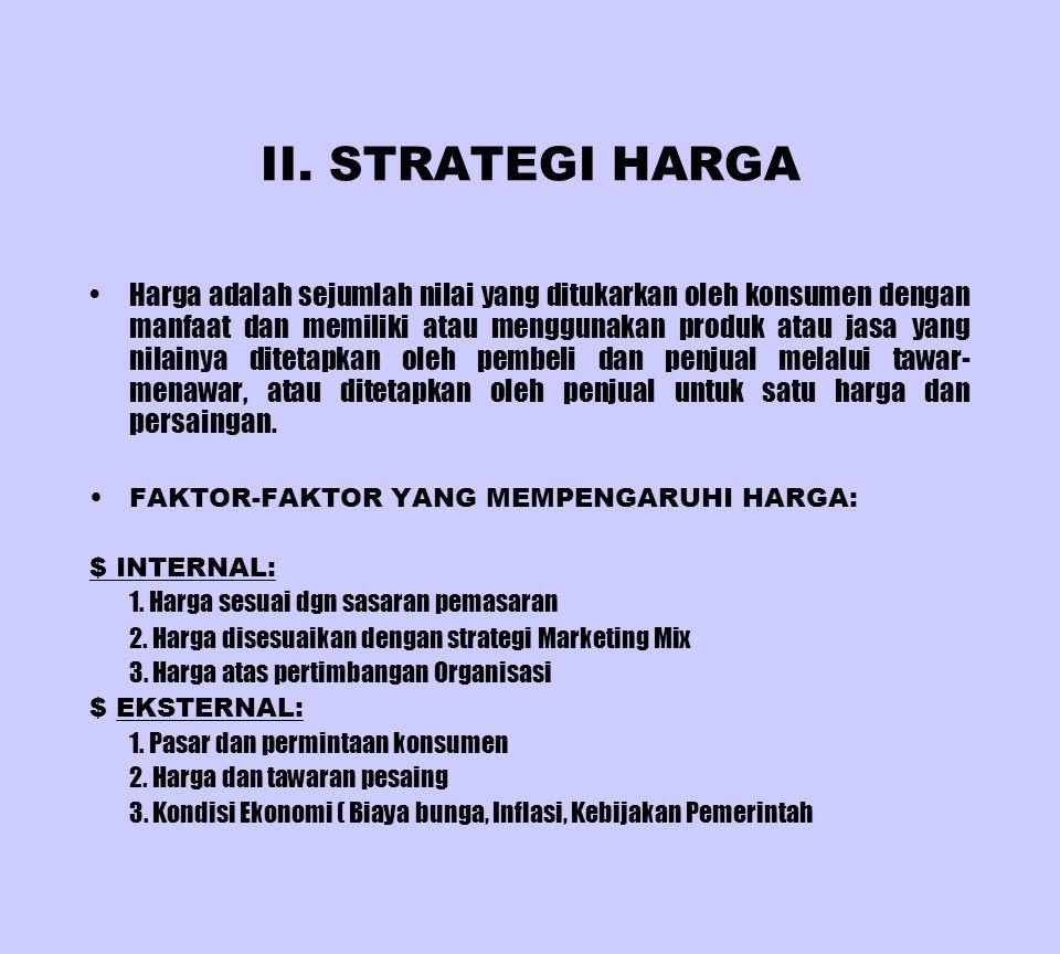 II. STRATEGI HARGA