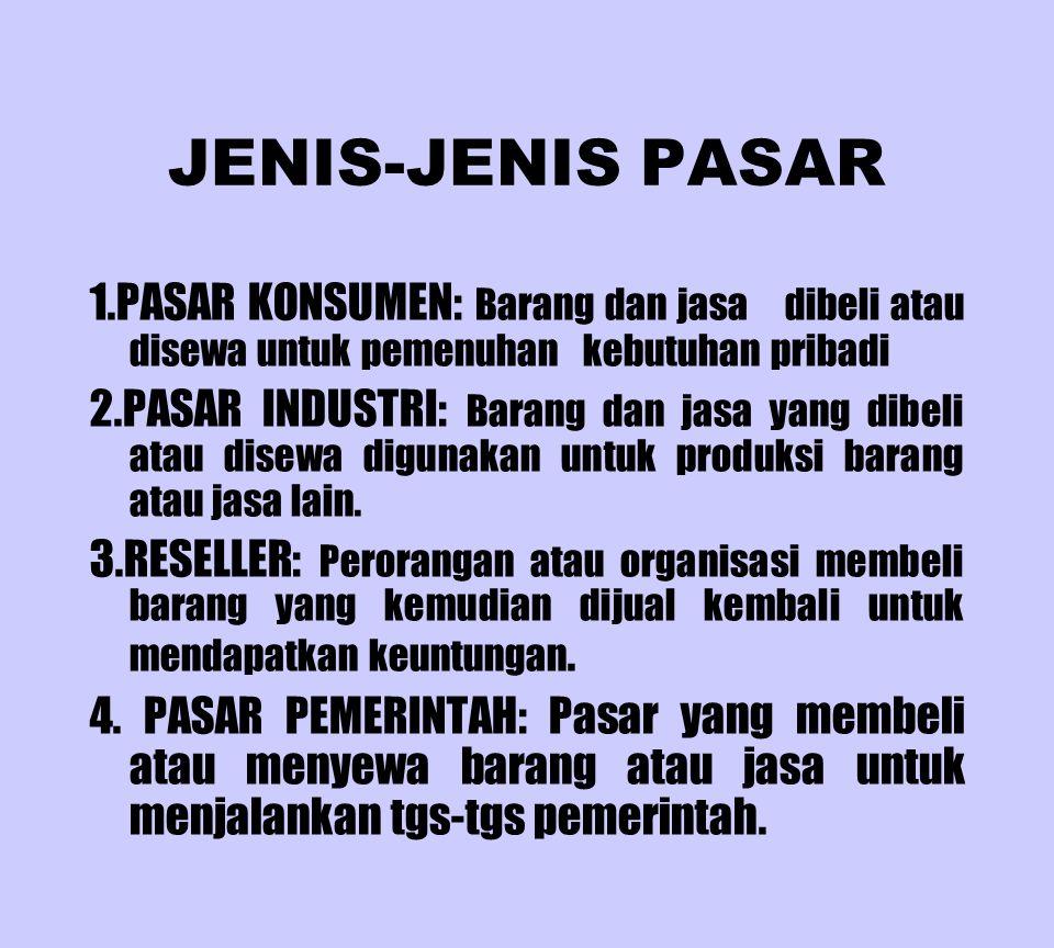 JENIS-JENIS PASAR 1.PASAR KONSUMEN: Barang dan jasa dibeli atau disewa untuk pemenuhan kebutuhan pribadi.