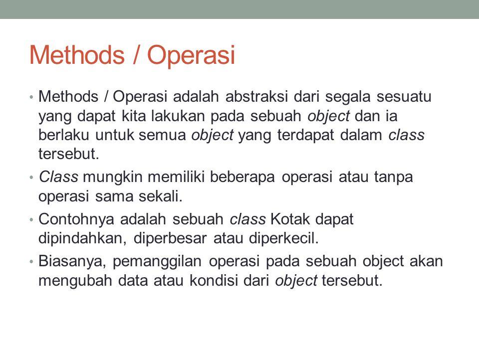 Methods / Operasi