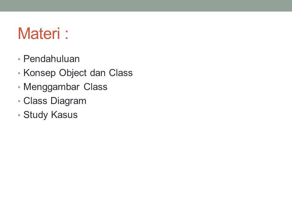 Materi : Pendahuluan Konsep Object dan Class Menggambar Class