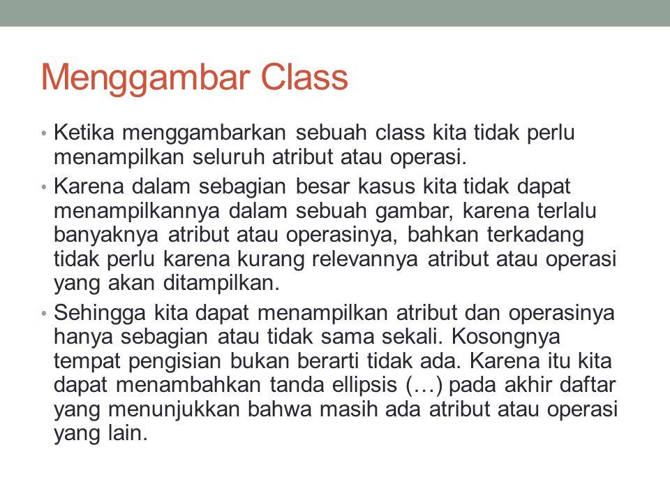 Menggambar Class Ketika menggambarkan sebuah class kita tidak perlu menampilkan seluruh atribut atau operasi.