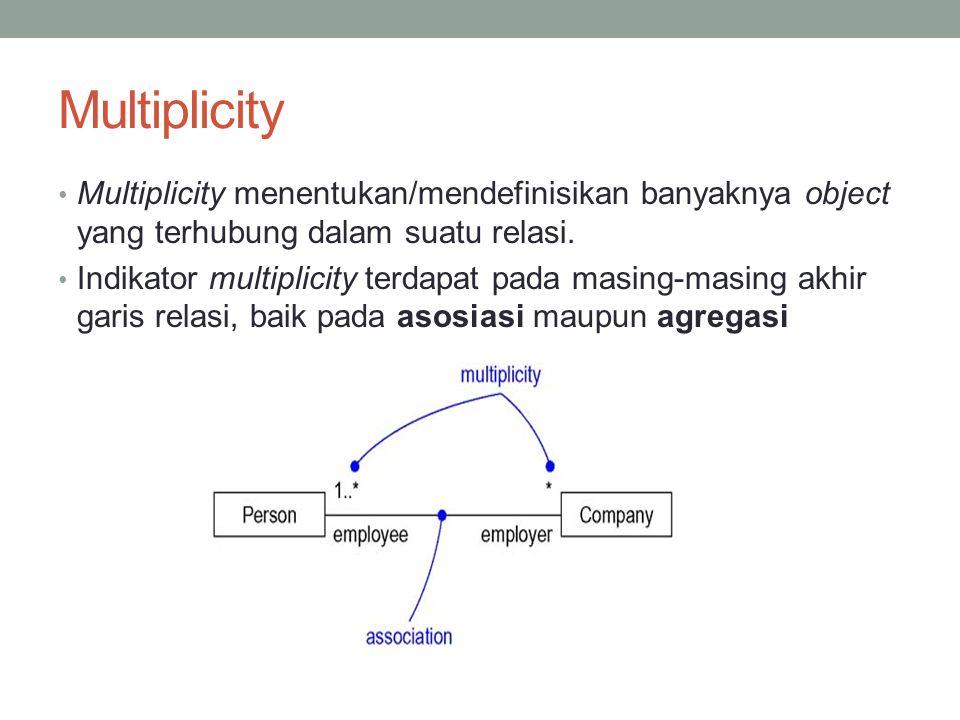 Multiplicity Multiplicity menentukan/mendefinisikan banyaknya object yang terhubung dalam suatu relasi.
