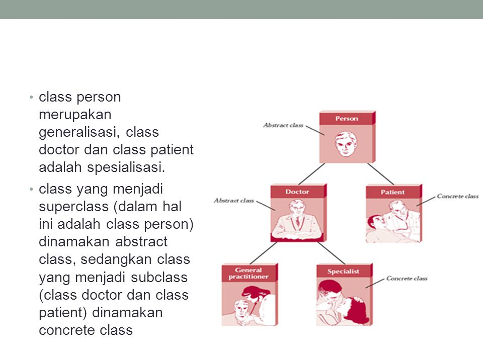 class person merupakan generalisasi, class doctor dan class patient adalah spesialisasi.