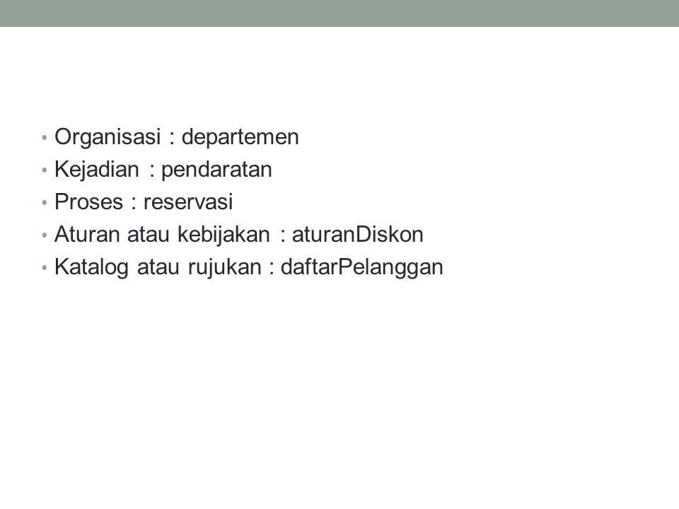 Organisasi : departemen