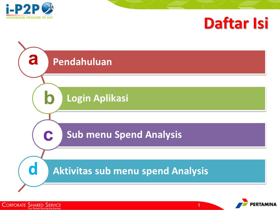Spend Analysis… Q : User dan Role Spend Analysis