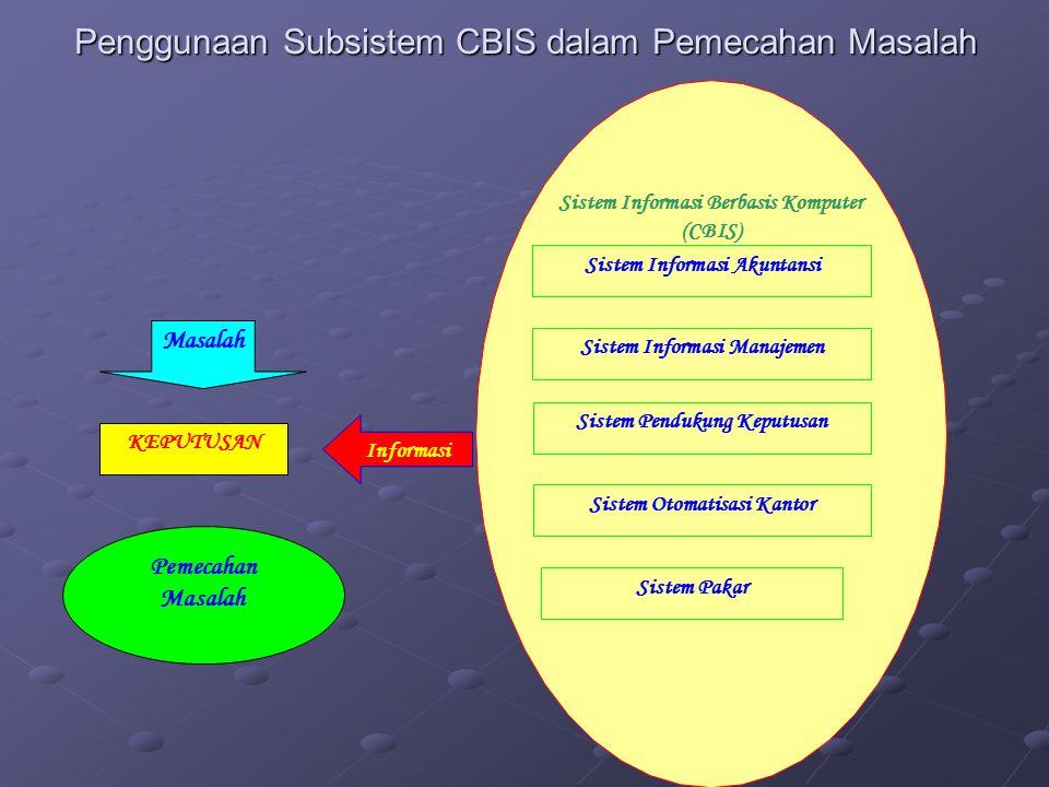 Penggunaan Subsistem CBIS dalam Pemecahan Masalah