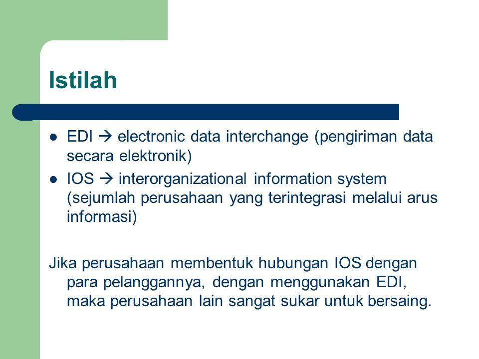 Istilah EDI  electronic data interchange (pengiriman data secara elektronik)