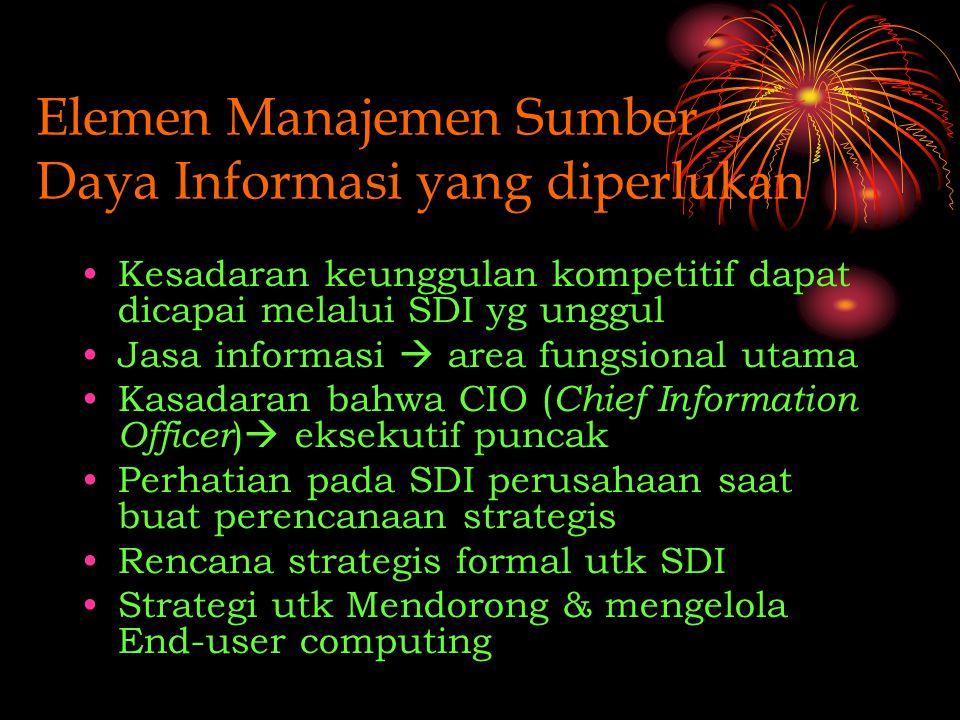 Elemen Manajemen Sumber Daya Informasi yang diperlukan