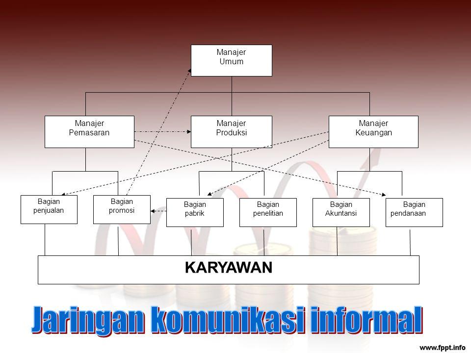 Jaringan komunikasi informal