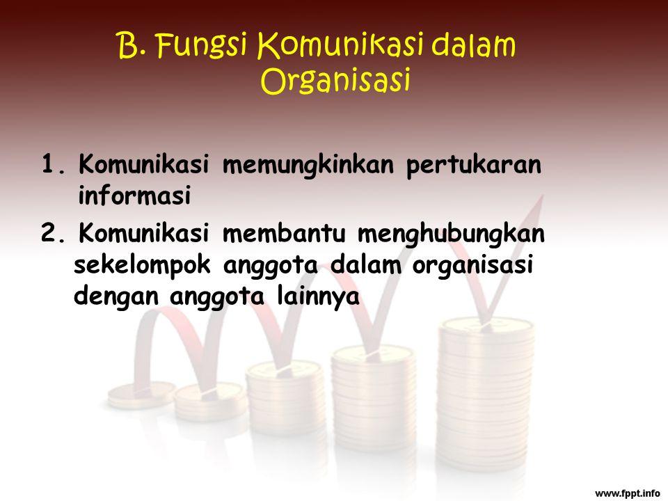 B. Fungsi Komunikasi dalam Organisasi