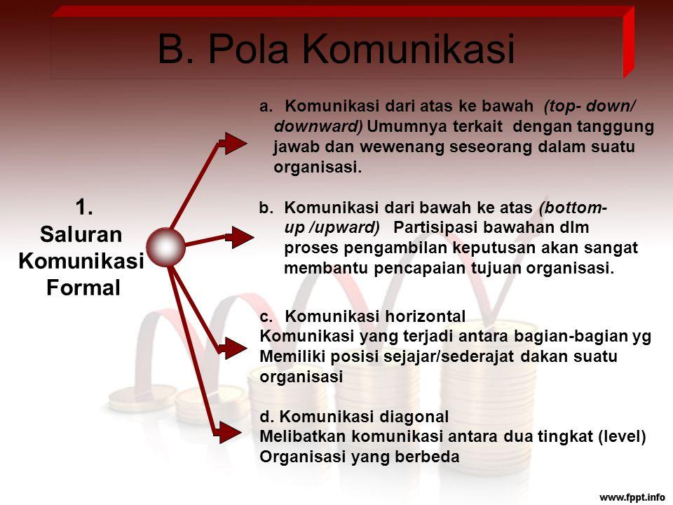 B. Pola Komunikasi 1. Saluran Komunikasi Formal