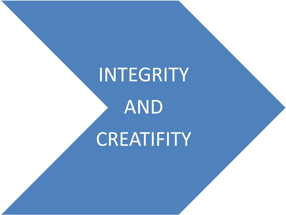 INTEGRITY AND CREATIFITY